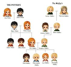 Geek Discover 26 ideas memes harry potter draco malfoy for 2019 Harry Potter Anime Harry Potter Hermione Harry Potter World Harry Potter Family Tree Mundo Harry Potter Harry Potter Kunst Harry Potter Drawings Harry Potter Spells Harry Potter Jokes Harry Potter Tumblr, Harry Potter Hermione, Fanart Harry Potter, Images Harry Potter, Estilo Harry Potter, Cute Harry Potter, Mundo Harry Potter, Harry Potter Spells, Harry Potter Drawings