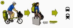 Bike touring with a Brompton folding bike makes a lot of sense when you want to take away the hassle of transporting the bike to your ho...