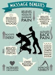 Image result for chair massage                                                                                                                                                                                 More