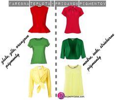 Vlastnosti farieb - Farebná teplota - Supervizáž
