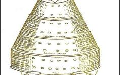 Pseudoarcheologia - Più di quindicimila anni fa... Più di 15 mila anni fa, a cavallo tra India e Pakistan esistevano popoli in possesso di una tecnologia molto avanzata, con conoscenze e competenze in campo aeronautico, capaci di costruire e utilizza #alieni #misteri #archeologiamisteriosa