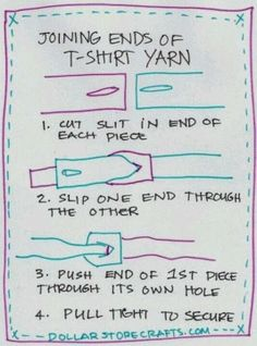 This is for when I actually make t-shirt yarn. This prevents knotting together. How to make t-shirt yarn & joining the ends of t-shirt strips + 4 t-shirt yarn projects Crochet Crafts, Yarn Crafts, Sewing Crafts, Crochet Stitches, Knit Crochet, Crochet Patterns, Crochet Rag Rugs, Rag Rug Diy, Mandala Crochet