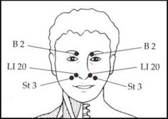 I use this all the time and it definitely helps! acupressure points for colds and flu-    {B2 Relieves colds, sinus congestion, frontal headaches, and tired eyes}...  {LI 20 Relieves nasal congestion, sinus pain, facial paralysis, and facial swelling}... {St 3 Relieves stuffy nose, head congestion, burning eyes, eye fatigue, and eye pressure}