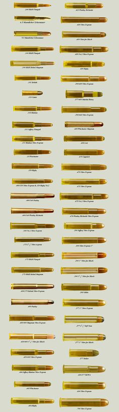 Comprehensive Ammunition Chart