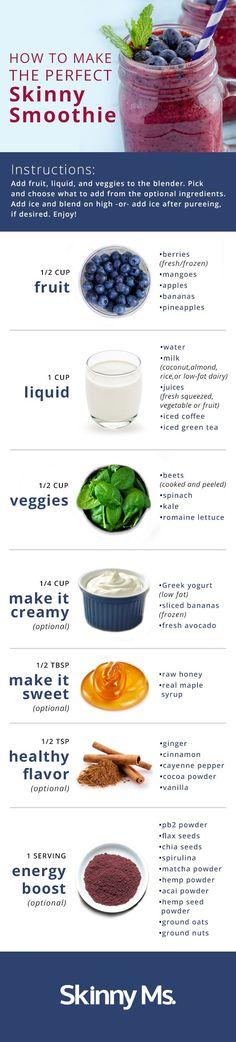 How to Make the Perfect Skinny Smoothie. #skinnysmoothie #blueberrysmoothie #weightlosssmoothiesrecipes