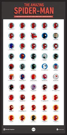 Amazing Spider-Man(& Ham) various costumes