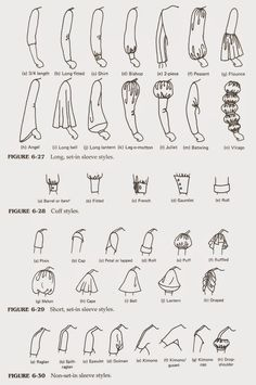 types of sleeves - Google Search