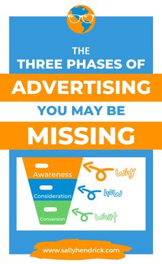 How to use these three phases of advertising in your business. Marketing, digitial marketing, business, small business, social media marketing strategy, facebook ads, instagram, sales Marketing Dashboard, Business Marketing, Email Marketing, Internet Marketing, Social Media Marketing, Best Online Business Ideas, Advertising Strategies, Budgeting Worksheets, Online Advertising