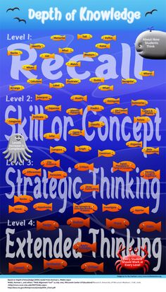 Having an understanding of Webb's four levels of Depth of Knowledge will help greatly as teachers adjust their planning to better meet the requirements of the Common Core State Standards. For many of us, I think, asking students to work at the deeper levels of understanding just makes sense, and fits what we know about how students learn best.