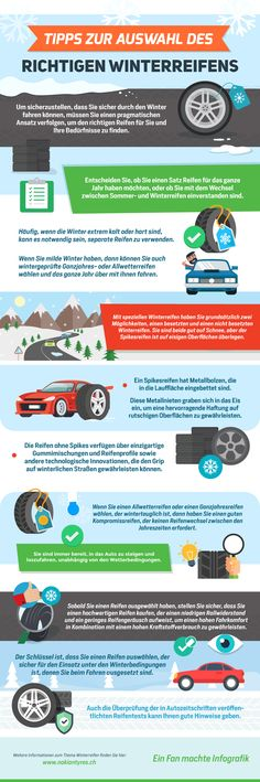Find the right winter tires for your passenger car. Use our tire selector and find the best winter tire for northern conditions from Nokian Tyres.