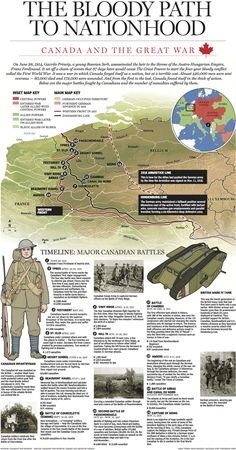 Canada and the Great War, Infographic by National Post Canadian Army, Canadian History, American History, Rafting, Parking Plan, Herald News, Historia Universal, World War One, World History