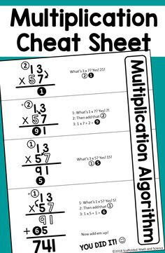 Multiplication Anchor Charts, Math Anchor Charts, Multiplication Strategies, Division Anchor Chart, Multiplication Tables, Math Strategies, Comprehension Strategies, Math Fractions, Math Reference Sheet