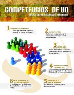 Competencias de un director de Recursos Humanos #infografia #infographic