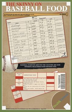 INFOGRAPHIC: The Skinny on Baseball Food - Diet & Exercise