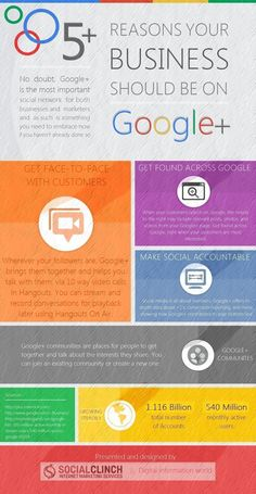 5 plus Reasons Your Business Should be on Google+ - #infographic #Googleplus #SocialMedia