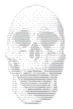 ASCII Skull Art                                                                                                                                                                                 Más