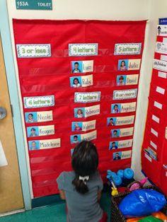 Kindergarten Smiles: Word Works sorting names by number of letters Kindergarten Name Activities, Kindergarten Centers, Preschool Literacy, Kindergarten Writing, Learning Activities, Teaching Babies, Teaching Time, Learning Spanish For Kids, Learn Spanish