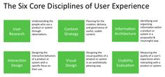 What does a UX job entail?