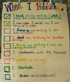 Writer's Workshop: Great idea before submission, detailed success criteria checklist!