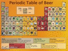 Periodic Table Of Beer Styles 3 Booze Drink, Alcoholic Drinks, Beverages, Beer Infographic, Brewing Supplies, Fermentation Recipes, Beer 101, Home Brewing Beer, Brew Pub