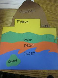 Here's a nice landforms foldable idea.