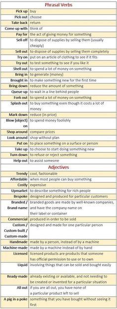 Shopping Phrasal Verbs and Adjectives - learn English,phrasalverbs,vocabulary,english