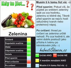 Kdy to jíst Healthy Lifestyle, Diet, Healthy Living