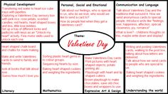 Worms Eye-View: 17 FUN AND EDUCATIONAL VALENTINES DAY PLAY IDEAS
