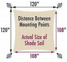 Sun shade sail installation tips.