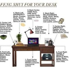 Feng Shui Your Desk by allie