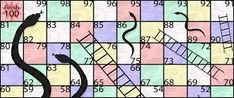 Image result for snakes and ladders Scrabble, Ladders, Quilts, Blanket, Snakes, Image, Stairs, Staircases, Quilt Sets