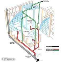 basic basement toilet shower and sink plumbing layout bathroom rh pinterest com