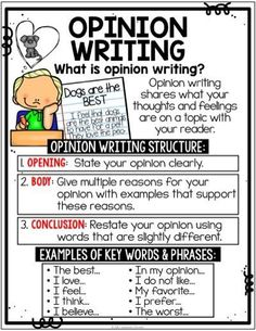 Types of Writing Posters, Anchor Charts & Writer's Notebook Sheets Opinion Writing Anchor Chart English Writing Skills, Opinion Writing, Persuasive Writing, Writing Words, Writing Lessons, Teaching Writing, Essay Writing, Writing Ideas, Writing Posters