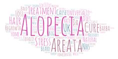 Alopecia Market Report Assessment - Alopecia Risk & Burden and Factors driving growth in a specific Alopecia patient population Alopecia Universalis, Androgenetic Alopecia, Prevent Hair Loss, Hair Transplant, Hair Loss Treatment, About Hair, Stem Cells, Drugs, Insight
