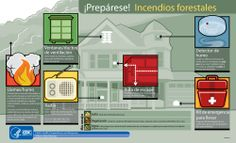 Incendios forestales: Los incendios forestales pueden ocurrir en cualquier temporada del año. Asegúrese de que su casa y su familia estén protegidos con los consejos de nuestra infografía de la serie ¡Prepárese! sobre incendios forestales.