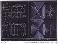 Walter Russell; study of shapes #science #physics