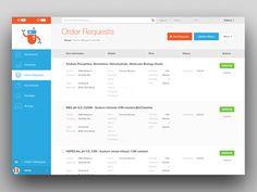 Quartzy - Order Requests by UENO. (via Haraldur Thorleifsson)