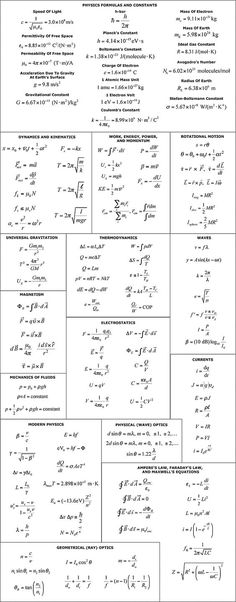 General formula sheet helpful for students of physics (statistical mechanicals electrostatics quantum mechanics and motion) general chemistry physical chemistry and physical analysis. Physics Notes, Physics And Mathematics, Quantum Physics, Physics Help, How To Learn Physics, Study Physics, Motion Physics, A Level Physics, General Physics