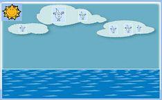 """lenas mattestuga: Tema:""""Vattnets kretslopp"""". Sagan om Vattendroppens äventyr. Family Guy, Fictional Characters, Griffins"""
