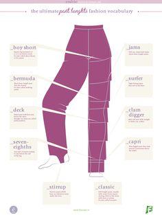 Questa settimana Enérie vi porta ad approfondire la vostra conoscenza delle diverse tipologie di pantaloni. Leggete le definizioni in italiano su Fractals!