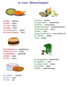 FREE food in Spanish worksheet packet -- 25 pages!  Easy to download at PrintableSpanish.com