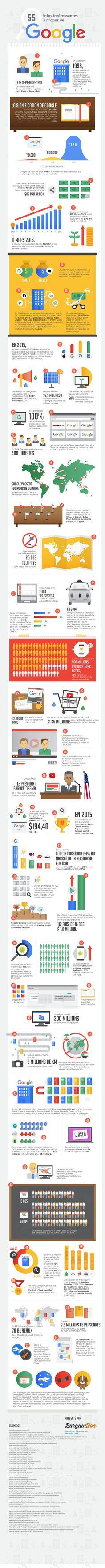 Infographie infos intéressantes Google