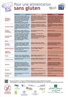 Regime Sans Gluten Et Lactose : regime, gluten, lactose, Croissant, L'anssienne