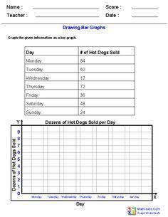 Drawing Bar Graphs Worksheets
