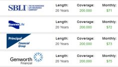 Term Life Insurance Cost Comparison