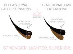 Royal flat ellipse lash extension