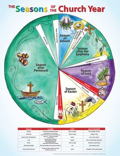 """Seasons of the Church Year - the seasons in green after Christmas after Pentecost are known as """"Ordinary Time"""""""