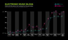 Symphonic Distribution has put together this website chart rankings for top…