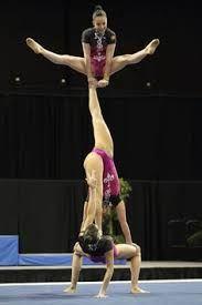 Bildresultat för acrobatic gymnastics