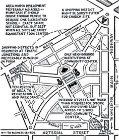Planning theory: The neighborhood unit, Clarence Perry, 1929, walkable, human scale, foundation for New Urbanism (bastardized by the FHA, automobile oriented planning strategies)